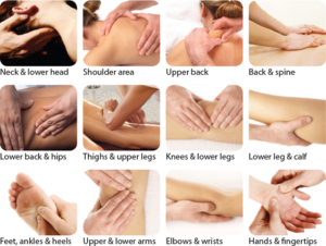Benefits of Different Types of Massage: The Most Popular Spa Service