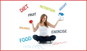 3 Ingredients of a Successful Weight Loss Program